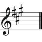 200px-A-major_f-sharp-minor.svg